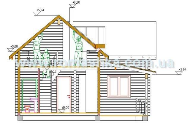 Розріз будинку з профільованого брусу